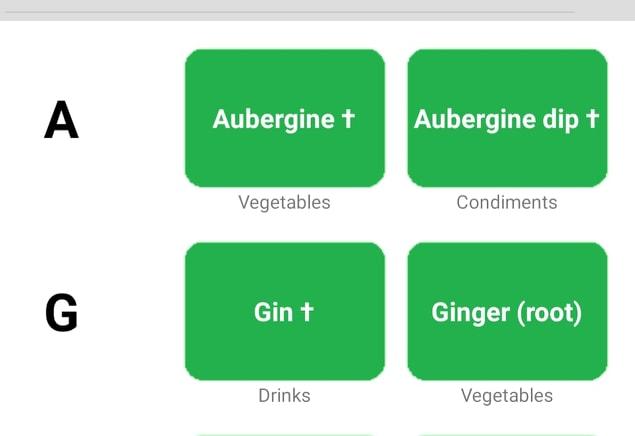 Gin FODMAP